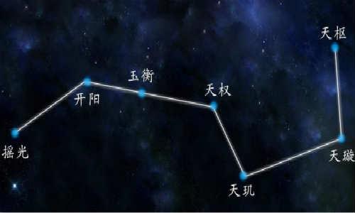 北斗七星 七座村庄-海子诗歌精选